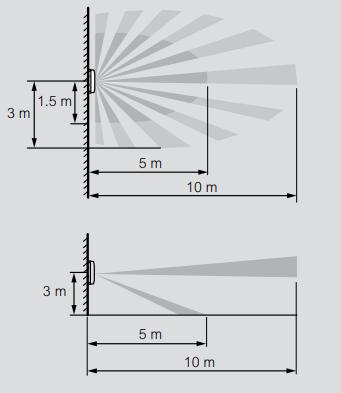 PIR wall-mounting motion sensor